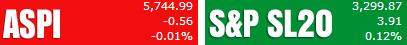 Trade Summary Market - 27/03/2013 Aspi41