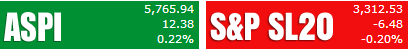 Trade Summary Market - 05/04/2013 Aspi47