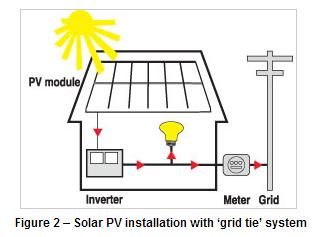 Feasibility of solar electricity in Sri Lanka Captur11
