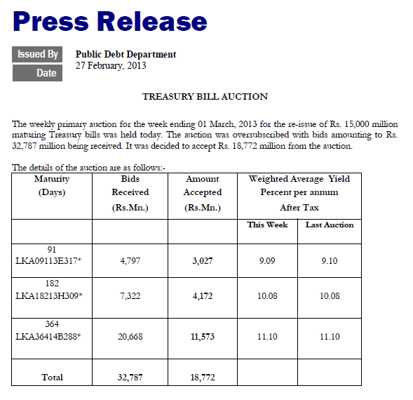 Treasury bill auction held on 27 February 2013 Cbsl13