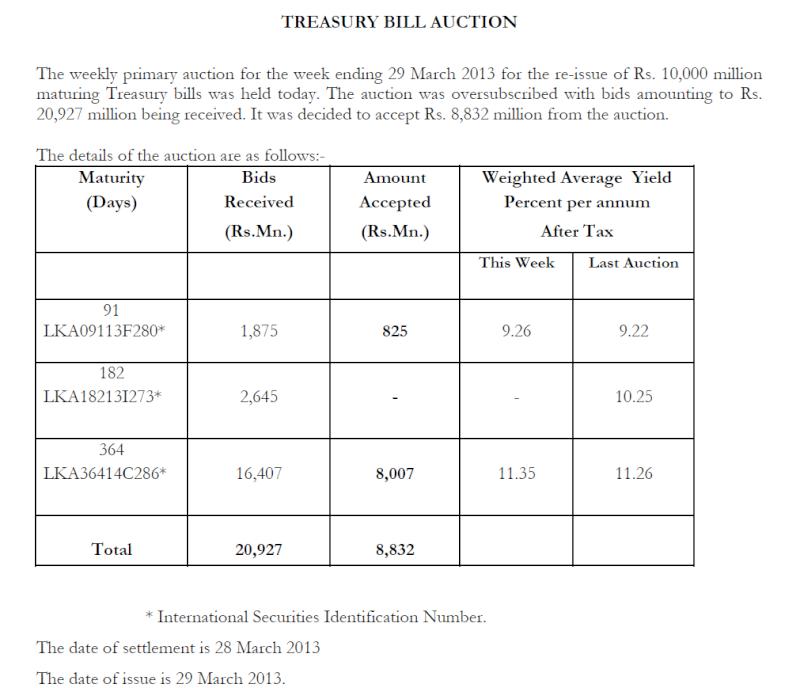 Treasury Bill Auction - 25/03/2013 Cbsl14
