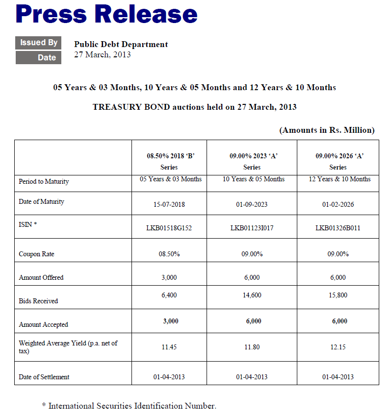 Treasury Bond auctions held on 27 March 2013 Cbsl15