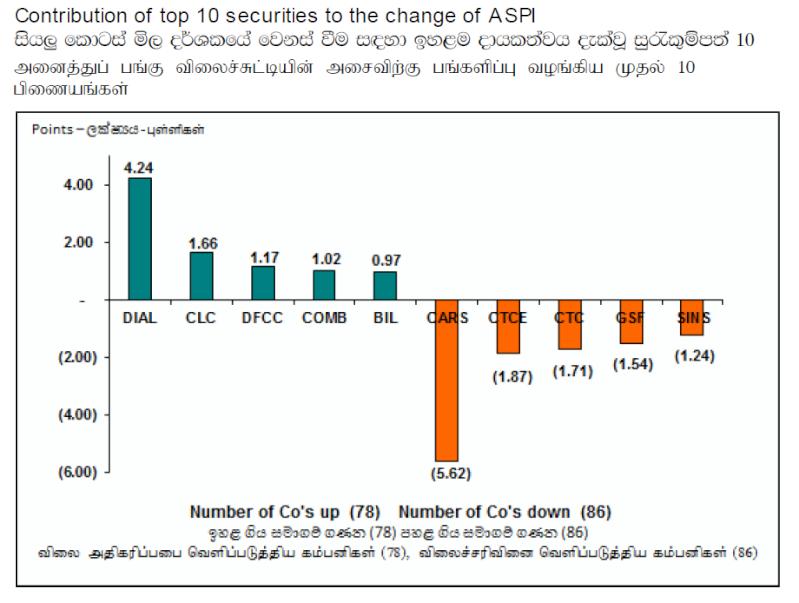 Trade Summary Market - 13/02/2013 Cont12