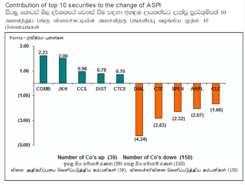 Trade Summary Market - 19/02/2013 Cont16