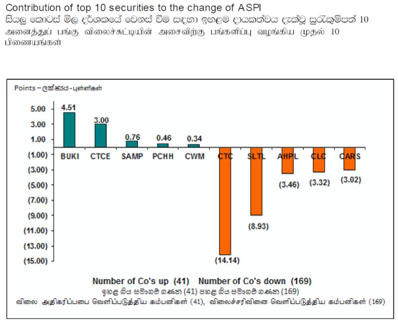 Trade Summary Market - 26/02/2013 Cont21