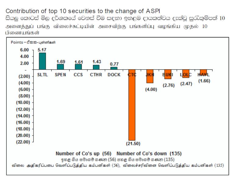 Trade Summary Market - 28/02/2013 Cont23
