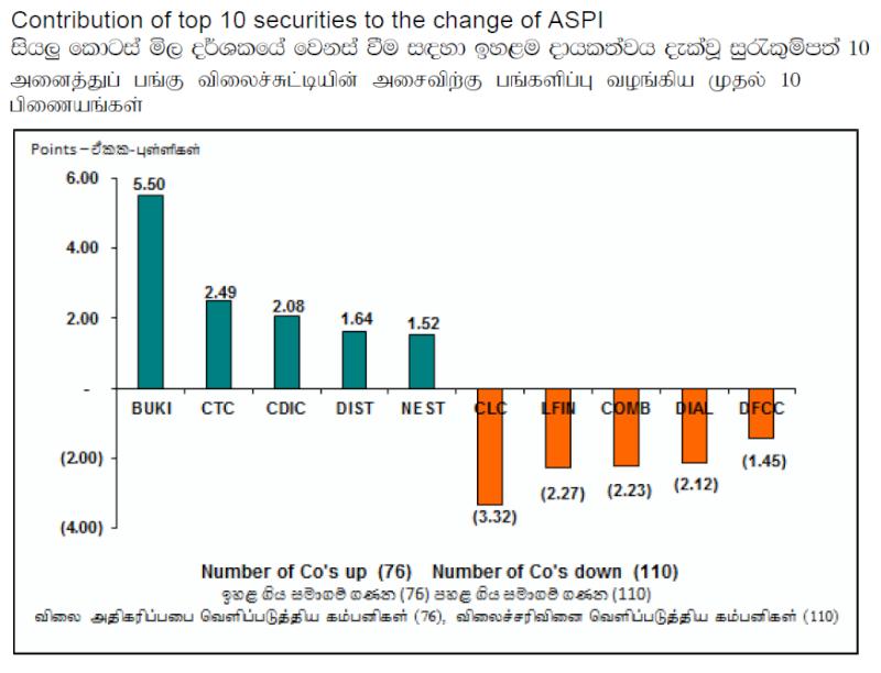 Trade Summary Market - 05/03/2013 Cont27
