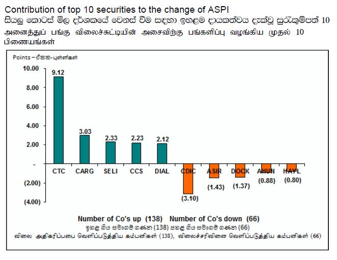 Trade Summary Market - 06/03/2013 Cont28