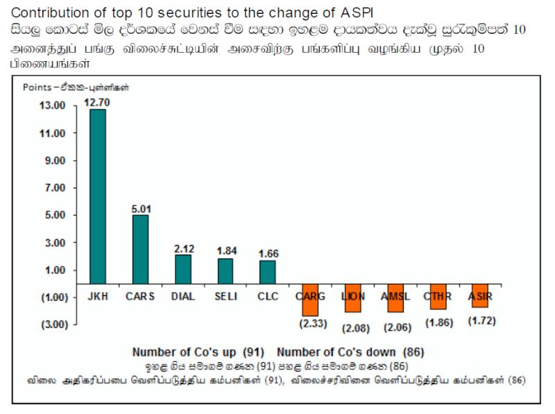 Trade Summary Market - 20/03/2013 Cont39