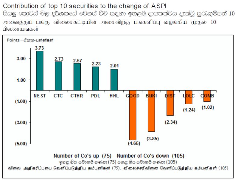 Trade Summary Market - 27/03/2013 Cont44