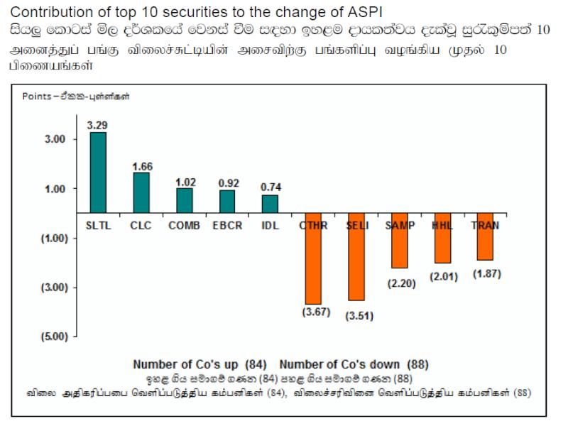 Trade Summary Market - 28/03/2013 Cont45