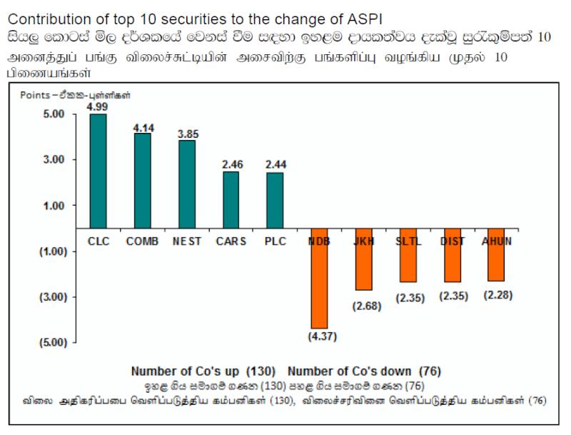 Trade Summary Market - 05/04/2013 Cont51