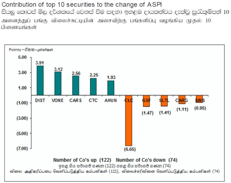 Trade Summary Market - 08/04/2013 Cont53