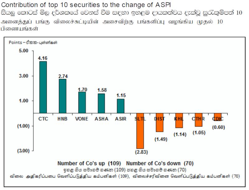 Trade Summary Market - 11/04/2013 Cont56