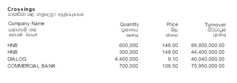 Trade Summary Market - 27/02/2013 Cross21