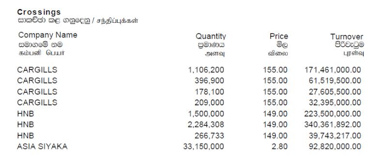 Trade Summary Market - 06/03/2013 Cross26