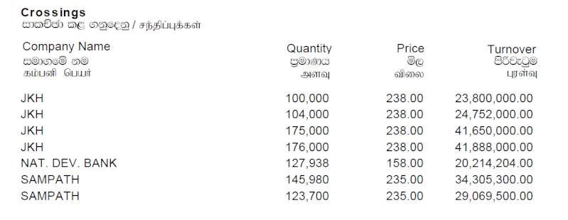 Trade Summary Market - 14/03/2013 Cross32