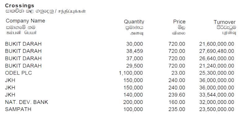 Trade Summary Market - 15/03/2013 Cross33