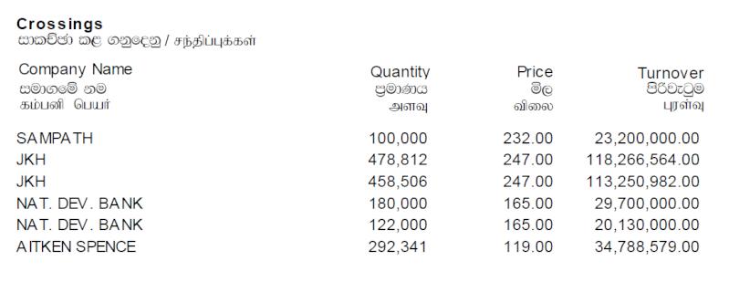 Trade Summary Market - 27/03/2013 Cross40