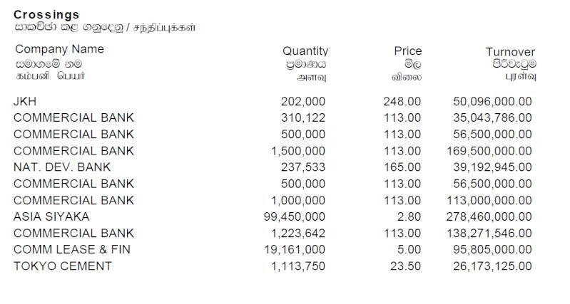 Trade Summary Market - 28/03/2013 Cross41