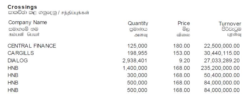 Trade Summary Market - 11/04/2013 Cross50