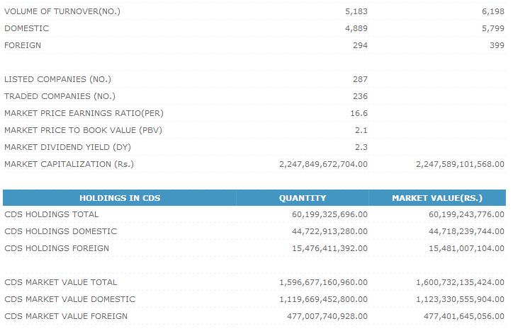 Trade Summary Market - 11/02/2013 Cse210