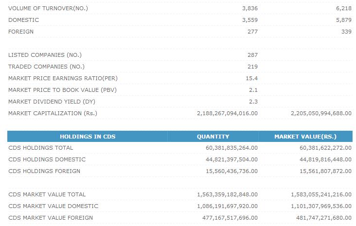 Trade Summary Market - 01/04/2013 Cse241