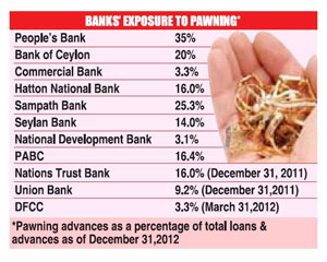 Banks cut gold exposure on possible price crash Gd2210