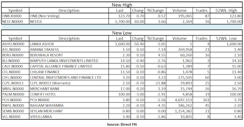 Trade Summary Market - 07/03/2013 Hilo22