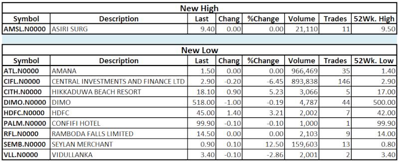 Trade Summary Market - 11/03/2013 Hilo24