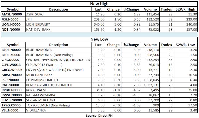 Trade Summary Market - 13/03/2013 Hilo26