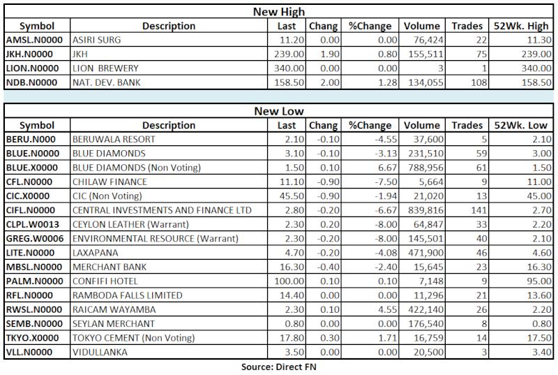 Trade Summary Market - 14/03/2013 Hilo27