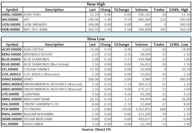 Trade Summary Market - 15/03/2013 Hilo28
