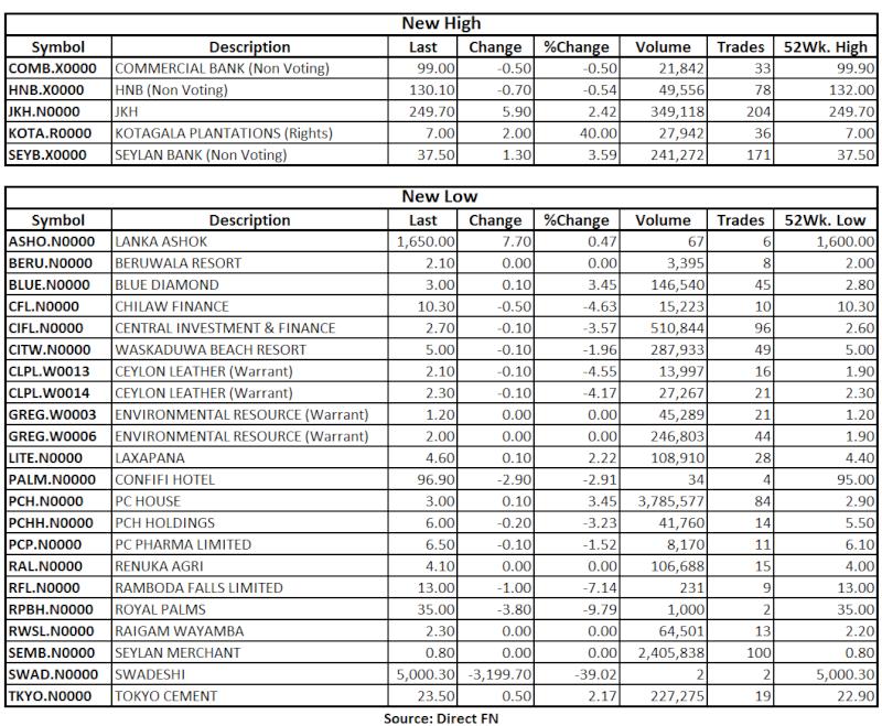 Trade Summary Market - 20/03/2013 Hilo31