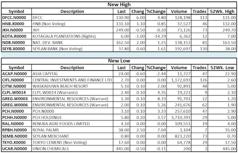 Trade Summary Market - 21/03/2013 Hilo32