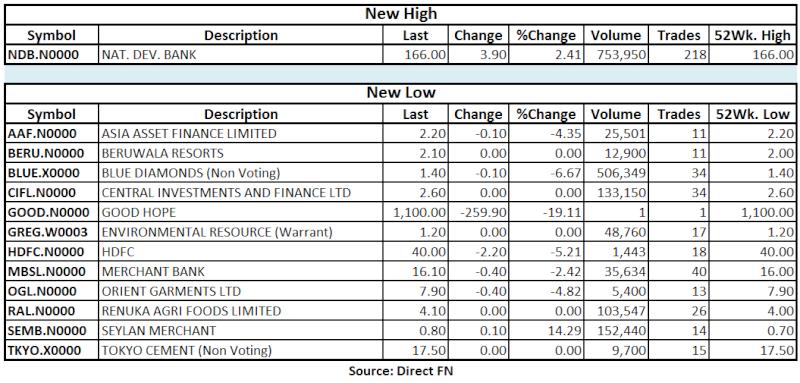 Trade Summary Market - 27/03/2013 Hilo35