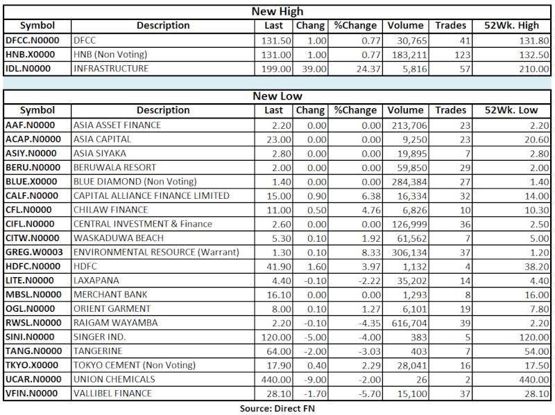 Trade Summary Market - 28/03/2013 Hilo36