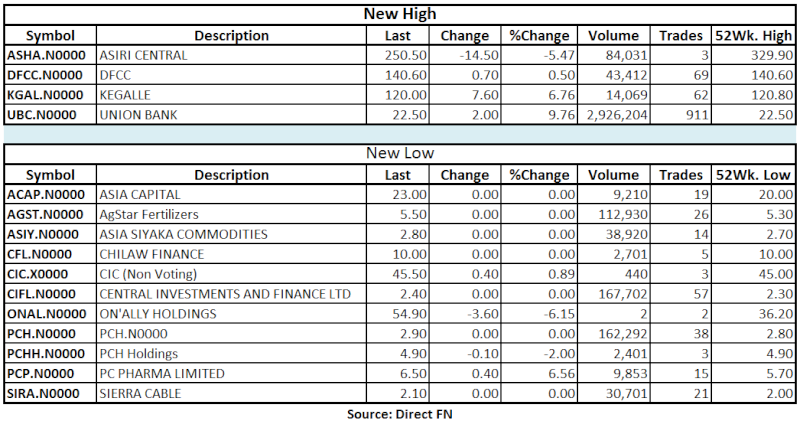 Trade Summary Market - 05/04/2013 Hilo40