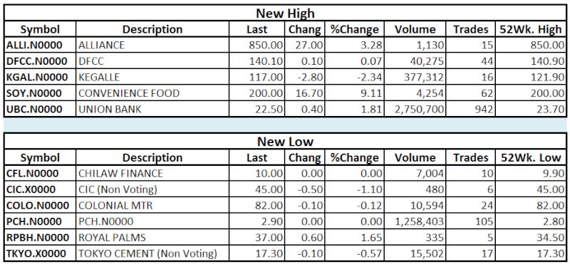 Trade Summary Market - 08/04/2013 Hilo41