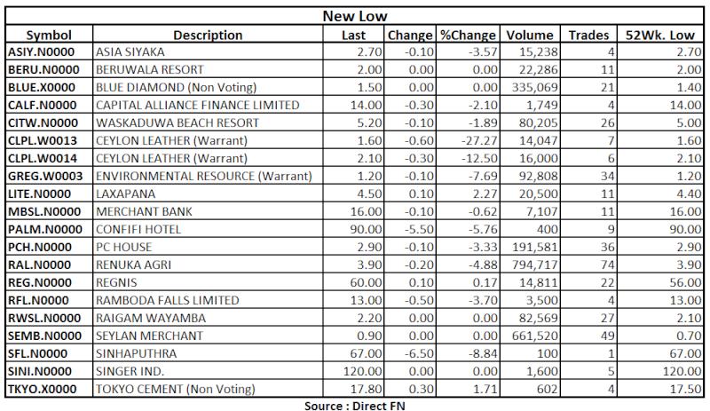 Trade Summary Market - 01/04/2013 Lo10