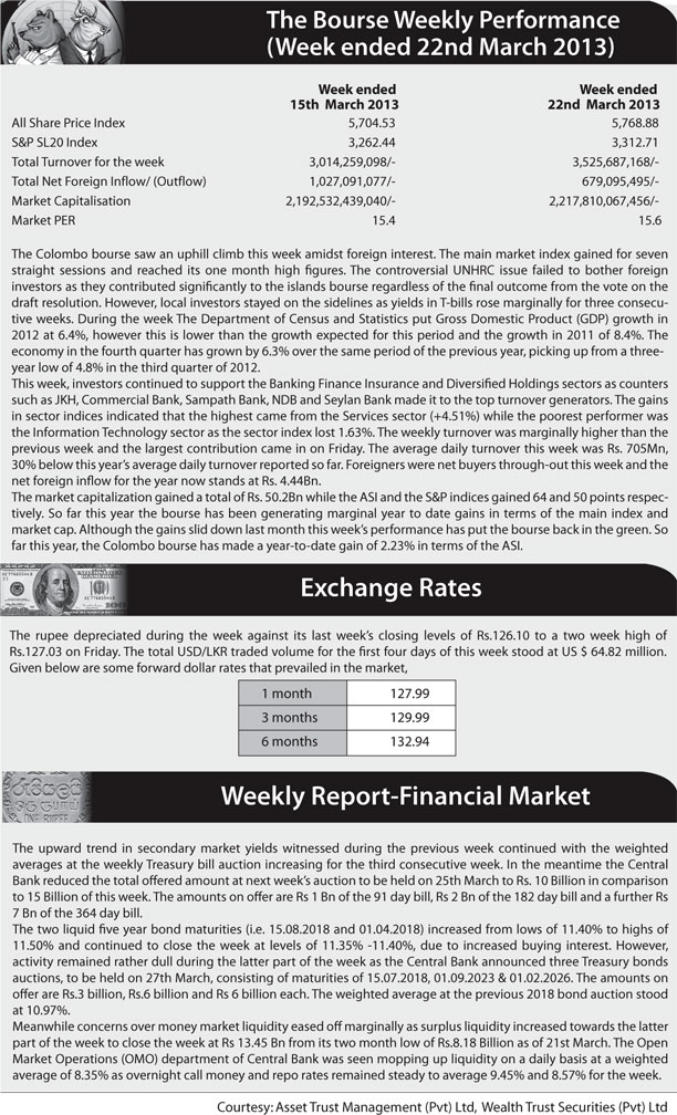 Local, foreign institutional investors bullish on CSE Z_p-5211
