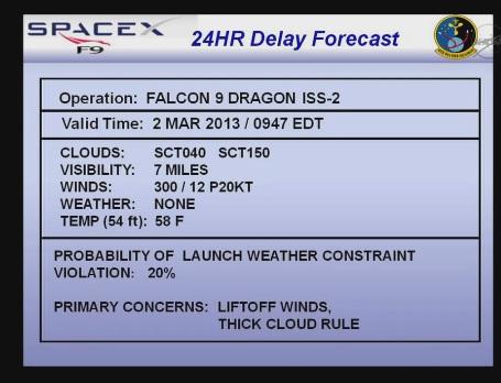Lancement, mission & retour sur terre: Dragon - CRS2/SPX2  - Page 3 Spacex10