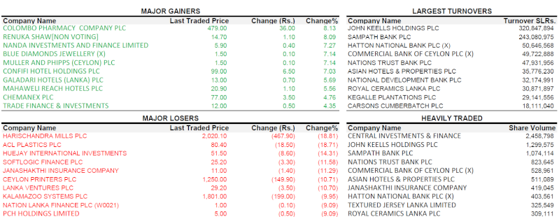 Trade Summary Market - 02/04/2013 020410