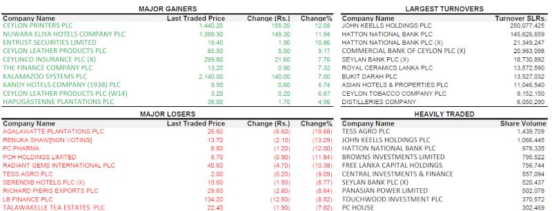 Trade Summary Market - 05/03/2013 050310