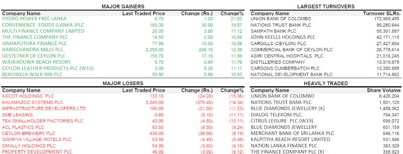 Trade Summary Market - 05/04/2013 050410