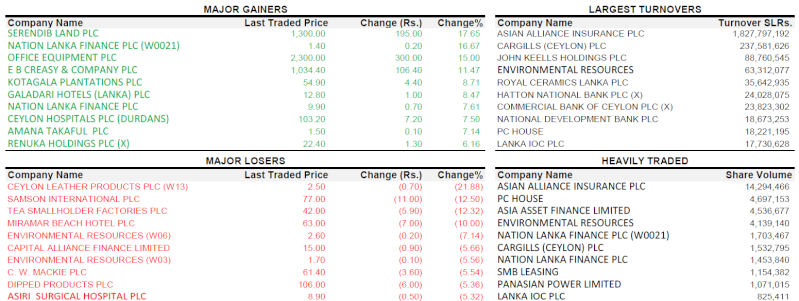 Trade Summary Market - 07/03/2013 070310