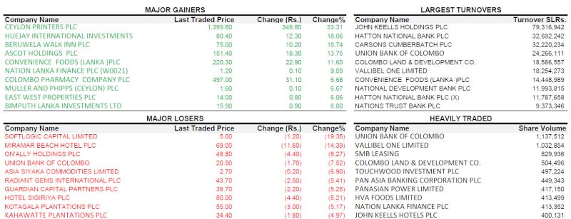 Trade Summary Market - 09/04/2013 090410