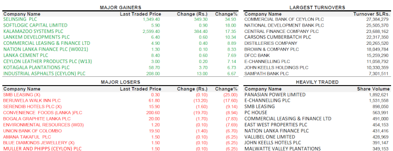 Trade Summary Market - 10/04/2013 100410