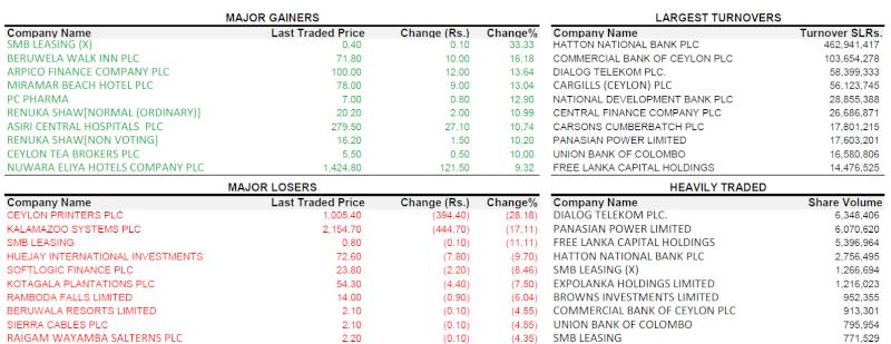 Trade Summary Market - 11/04/2013 110410