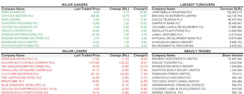 Trade Summary Market - 13/02/2013 130210